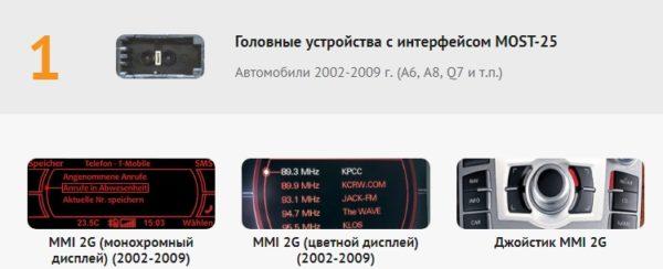 MOST-USB-адаптер SKIF AUDI