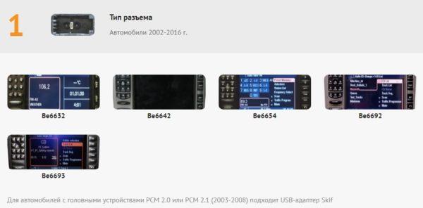 MOST-USB-адаптер SKIF Porsche